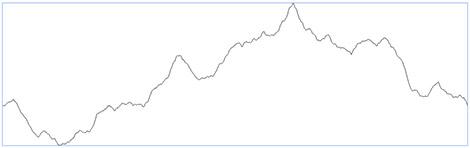 fractal subdivision curve